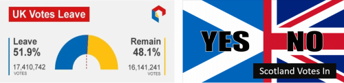 Referendum results 2015 - 2016